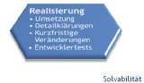 ../../leistungsangebot/projektmanagement/index.php