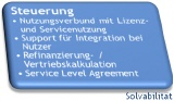 ../../leistungsangebot/itgovernance/index.php